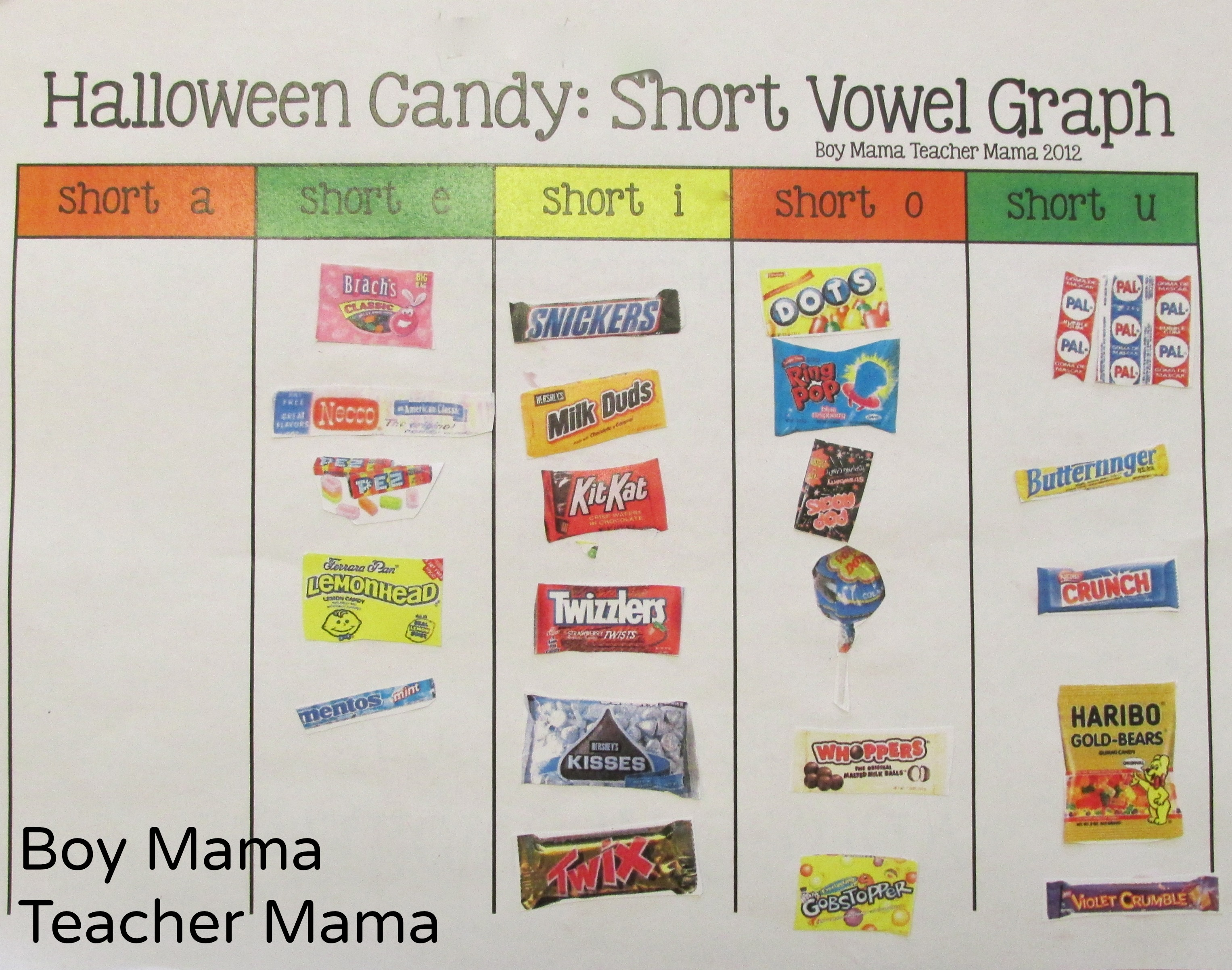 Teacher Mama Halloween Candy Short Vowel Graph