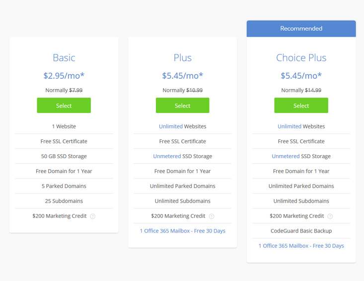 WordPress  blog hosting plan in Bluehost - cheap WordPress hosting for bloggers