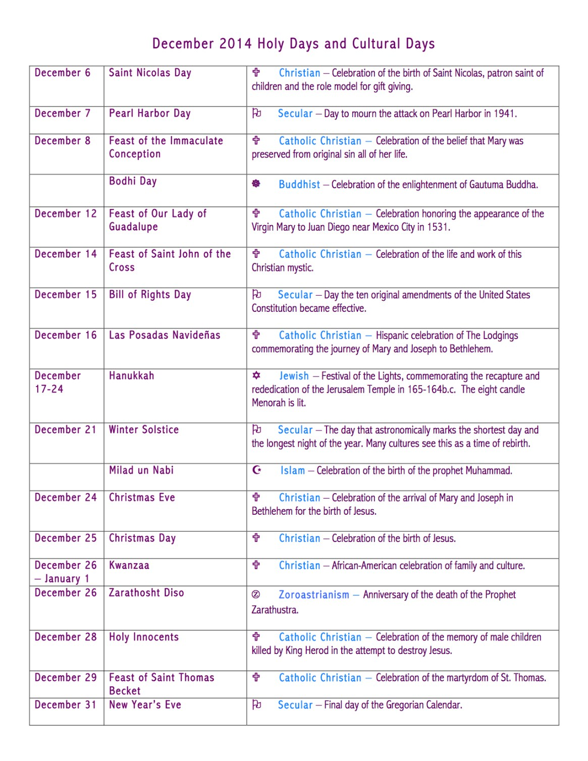 December 2014 Holy Days and Cultural Days