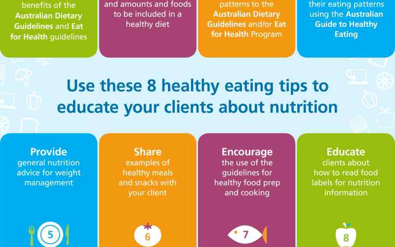 Nutrition Advice Within Scope Of Practice For Ausreps