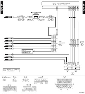 1997 saturn sc2 radio wiring diagram sony double din head unit check engine light | get free image about