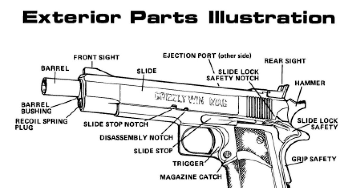 LAR Grizzly Handgun Owners: Grizzly Diagrams...