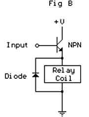Men with Soldering Irons: Driving 5V relays