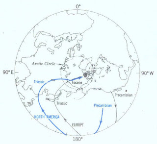 GrandpaNate's Earth History: EIGHT: THE EARTH'S MAGNETIC FIELD