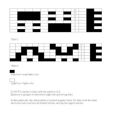 Free Patterns: Vertigo