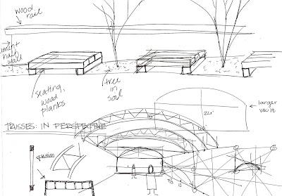 IAR 202: Process Work for CNNC Schematic Design