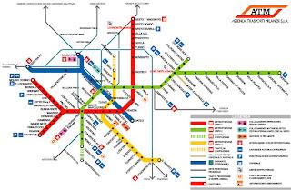 Red de metro de Milán