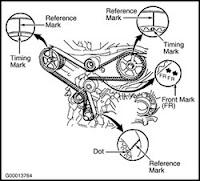 Honda V6 Timing Belt Diagram, Honda, Free Engine Image For