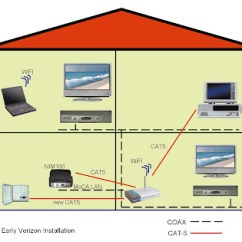 Fios Tv Wiring Diagram Dodge Neon Ignition In Home Library Lemming Stuff Reviews U0026 Hackz Moca Networking Tvmoca