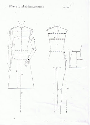 Making Fashion Patterns: Taking Measurements