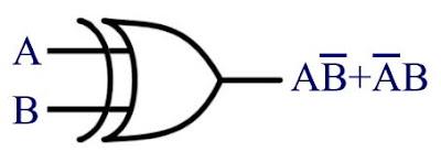 Continuacin Se Observa El Diagramaelectrnico Del Circuito