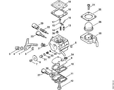 Stihl Fs 120 Parts Diagram, Stihl, Free Engine Image For