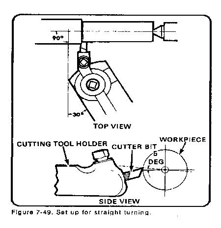 Manufacturing Technology: Lathe Related Operations