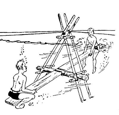 Raft Game Wiki Build Tree