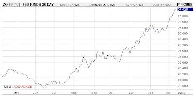44b757e0b3 Attese di questo genere, per la verità, sono andate montando sui mercati  già dall'inizio della scorsa estate, come evidenzia il grafico seguente, che  mostra ...