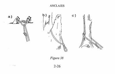Los manuales también caducan ·: Blog de FendeTestas