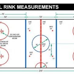 Nhl Hockey Rink Diagram Printable Wiring For Automotive Relay Smaller Size In Sweden What I Mean Here Is That The Iihf Has 60 Feet Between 2 Blue Lines Whereas This Been Reduced To About 50