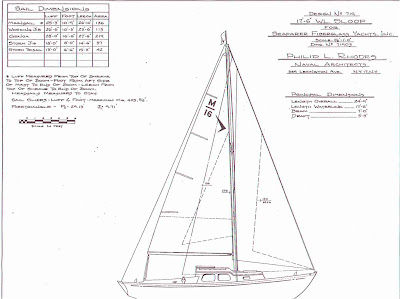The perfect sailboat project: A bluewater fixer-upper for