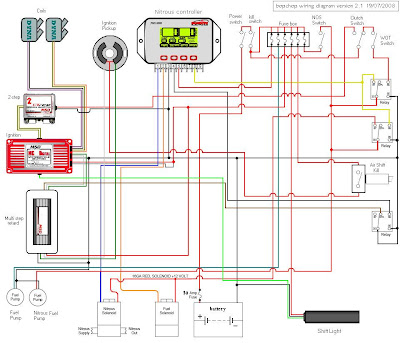 drag race car wiring diagram drag image wiring diagram race car switch panel wiring diagram jodebal com on drag race car wiring diagram