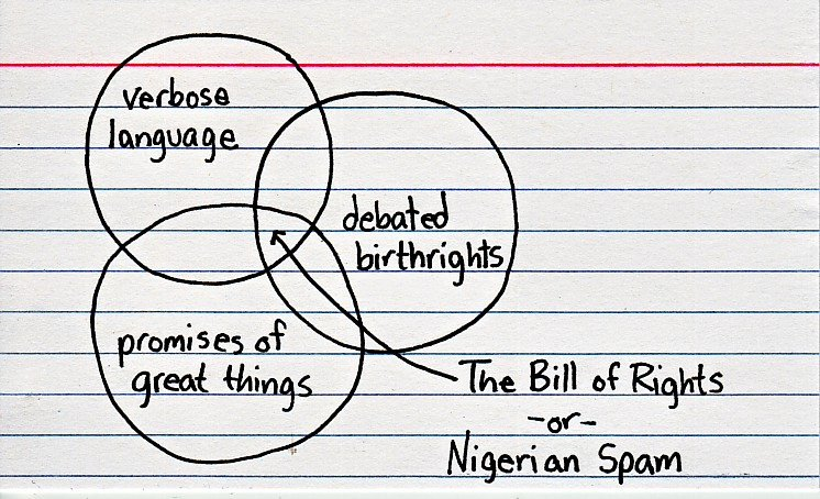 nigerian spam