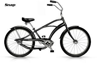 Shimano Coasting Bikes? FUN!