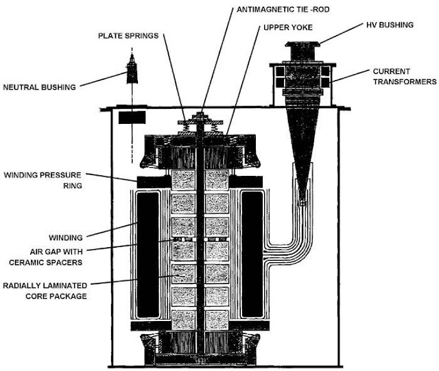 Engineering Photos,Videos and Articels (Engineering Search