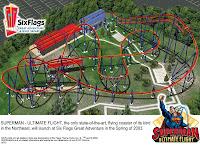 Superman: Ultimate Flight Ride Layout