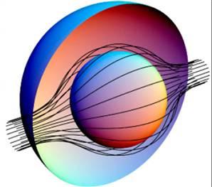 A invisibilidade pode ser conseguida desviando os raios luminosos de maneira a que contornem o objecto sem o atingirem. Tal seria possível  com uma capa composta por metamateriais que apresentassem um índice de refracção negativo.