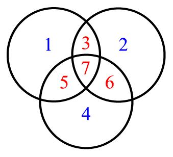 Boolean Venn Diagram Ishikawa Diagram Wiring Diagram ~ Odicis