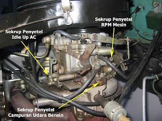Penyetelan di Mobil Karburator  vf onlines Weblog