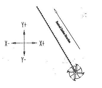 CNC Programcılığı: Bölüm-3