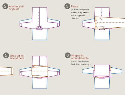 How to pack your clothes