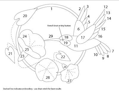 Applique Bird Patterns