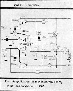 Power Amplifier: TDA2020 power amp 80W hi-fi