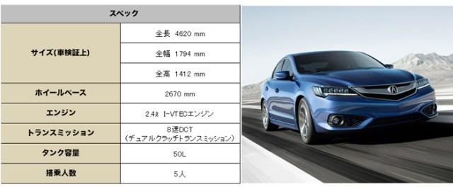 アキュラ ILX 2016 (Acura ILX)us中古車