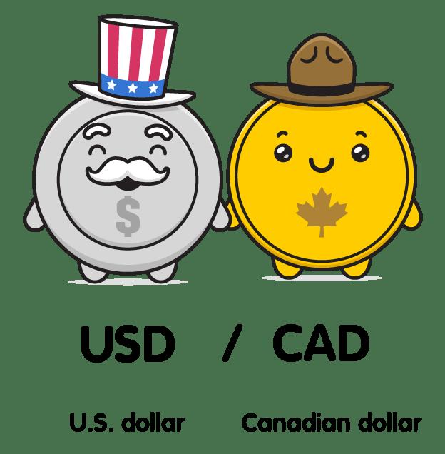 Cặp tiền tệ - USDCAD