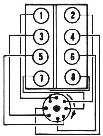 Marine Engine Firing Order  eBasicPower