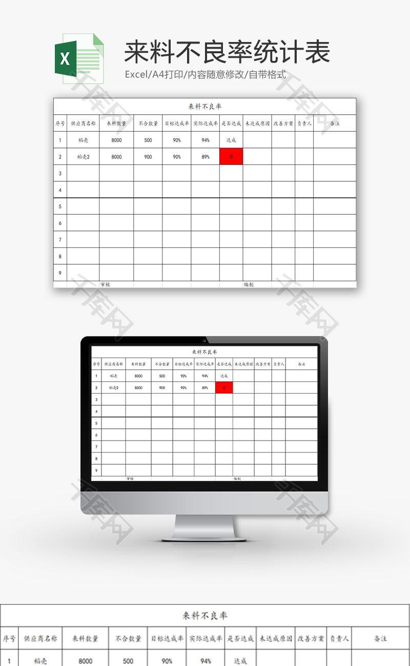 行政管理來料不良率統計表Excel模板_千庫網(excelID:76083)