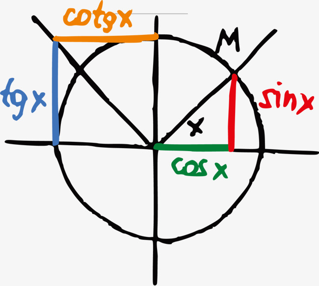 最美數學公式-最美數學公式視頻.最美數學公式圖片