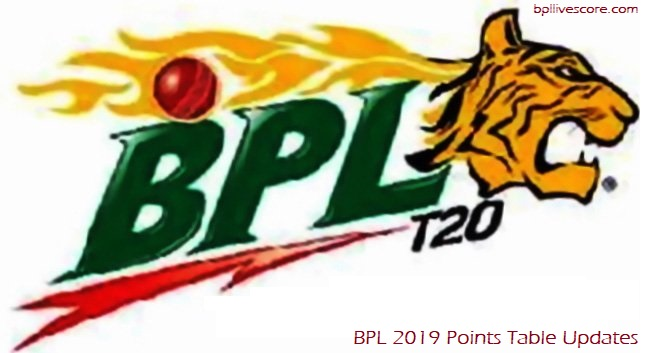 Bpl 2019 Points Table & Team Standing Position  Bpl Live