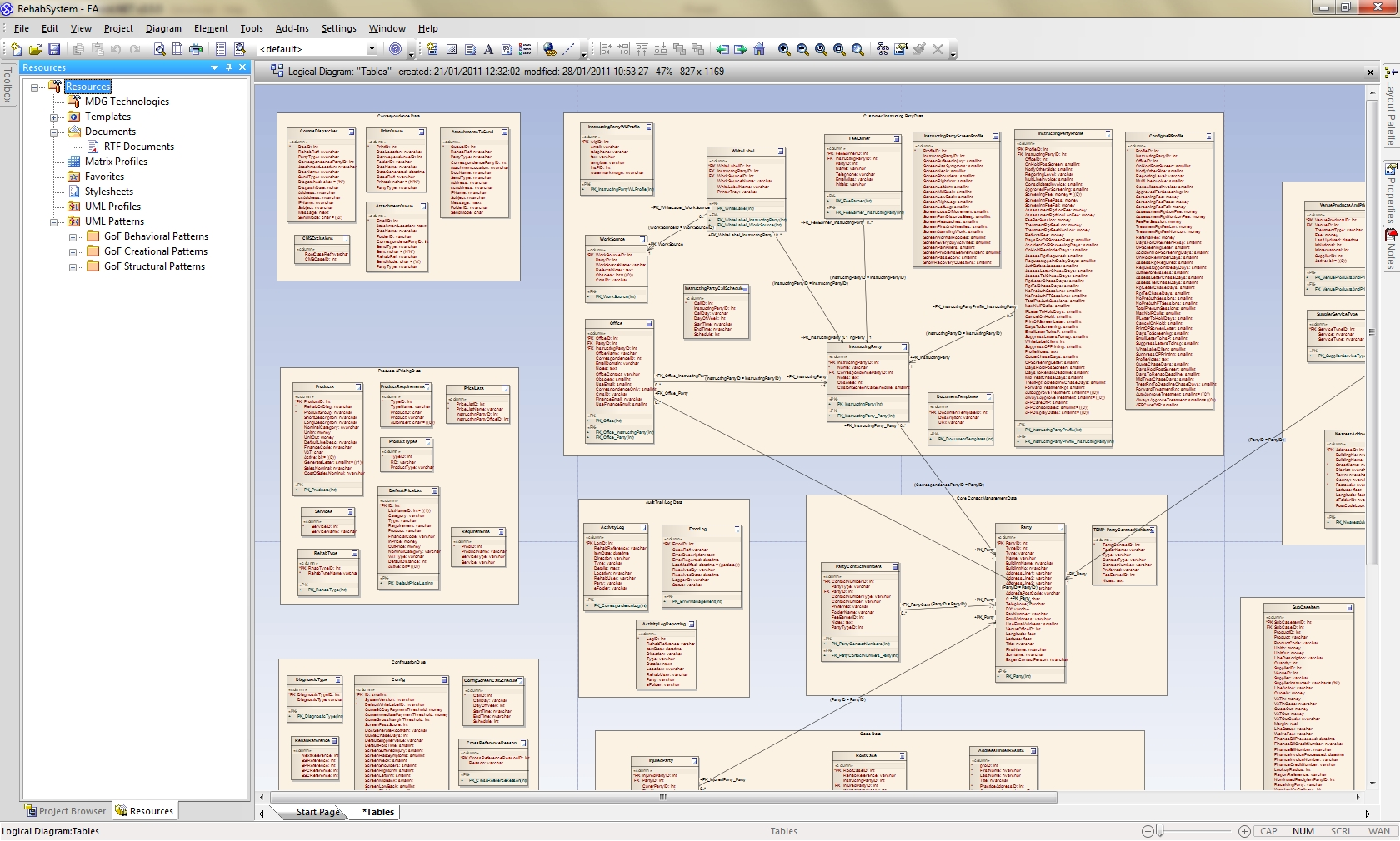 sparx enterprise architect diagram 2008 suzuki gsxr 600 wiring using scottaltham