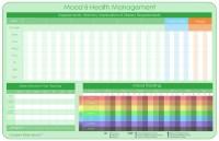 Bipolar Mood & Health Management Chart