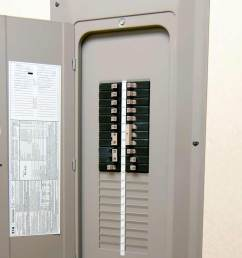 Common Home Fuse Box - fuse box home insurance wiring ... on