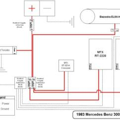 Crossover Cable Wiring Diagram Well Pump Not Priming Mercedes-benz D-class Pictures And Photos