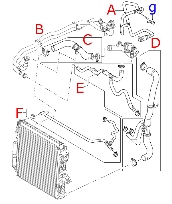 Land Rover Discovery Radiator Diagram, Land, Free Engine