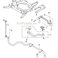2001 Chevy Malibu Ls Stereo Wiring Diagram 230v Single Phase 2004 Land Rover Engine Diagram, 2004, Free Image For User Manual Download