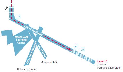 박물관의 지도