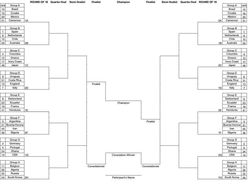 Music Is My Soul: 2014 World Cup Printable Bracket