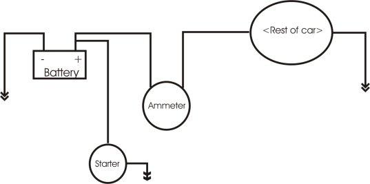Electrical: Ammeter Hook up