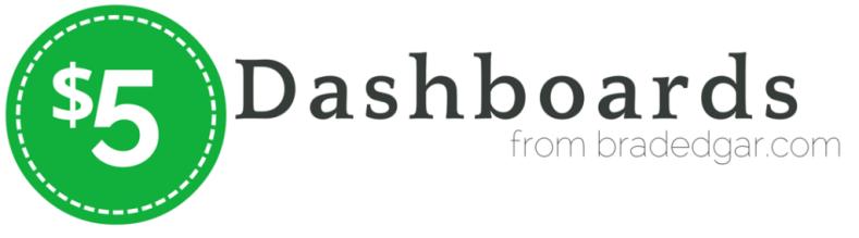 5 dollar dashboards excel bradedgar.com